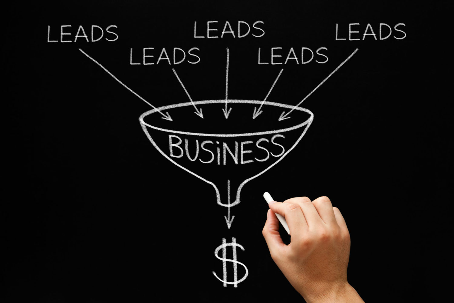 How to Make Sales Simple and Consistent
